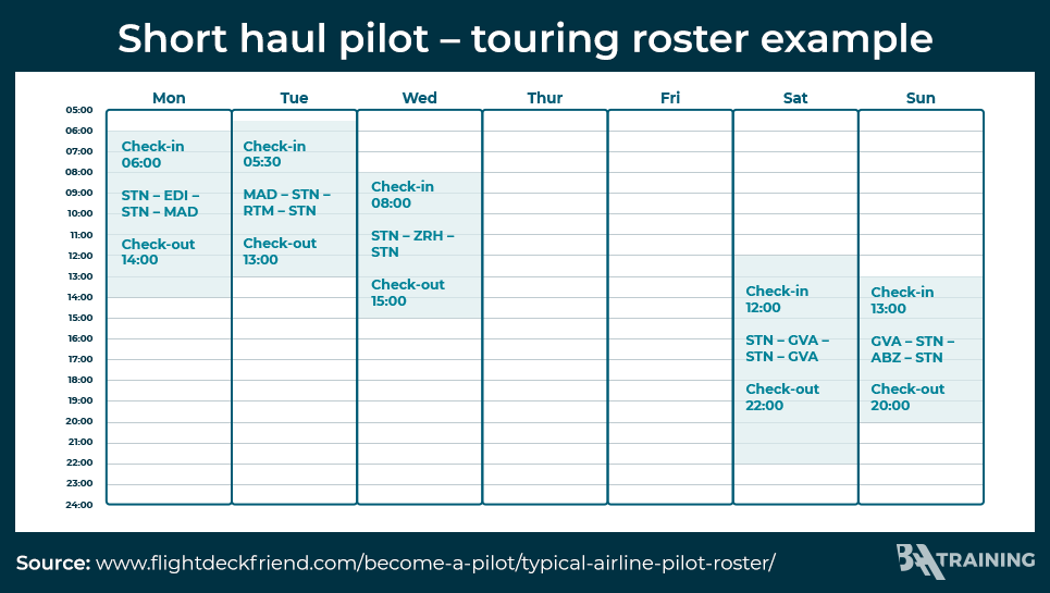 Short haul pilot - touring roster example